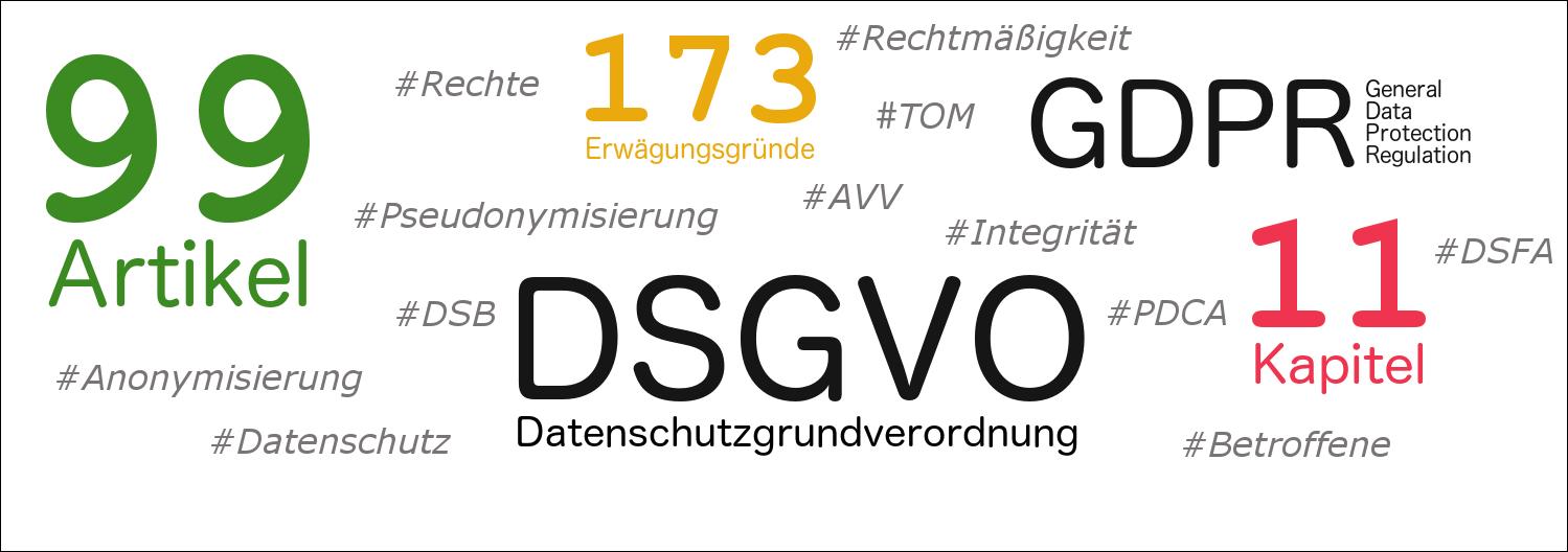 Beratung zur DSGVO – Datenschutzgrundverordnung und Datenschutz allgemein